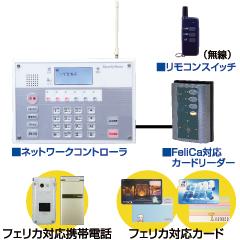 システム制御と通報