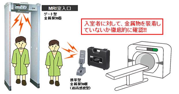 MRI室向け金属探知器